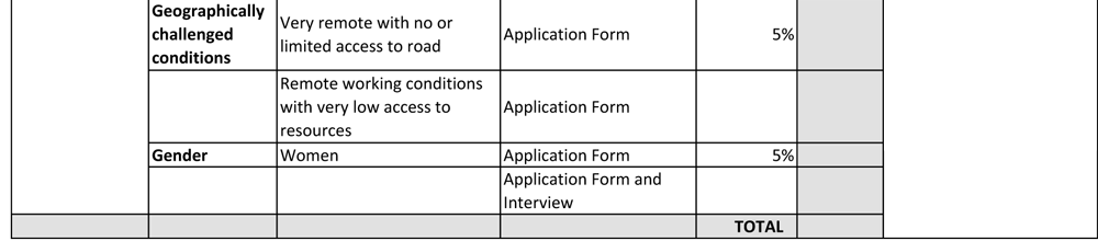 PPParsai-Scoring-Sheet-1_06